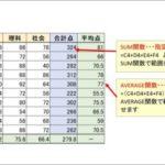 【動画で紹介】SUM関数・AVERAGE関数の使い方